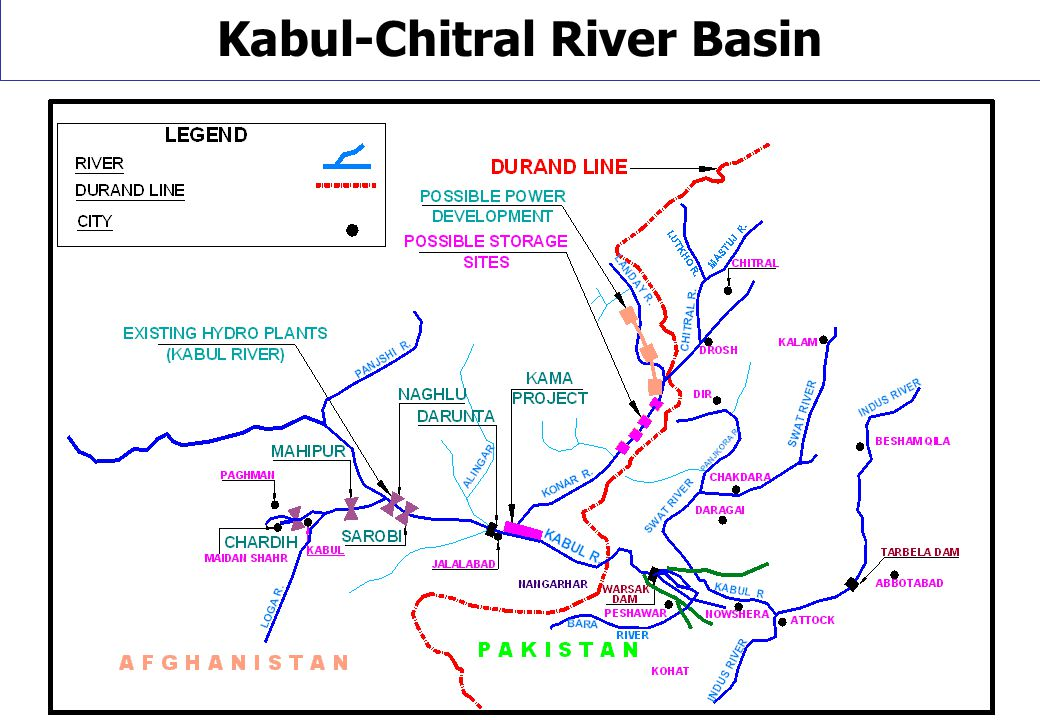 Schematic Diagram of Kabul River 5