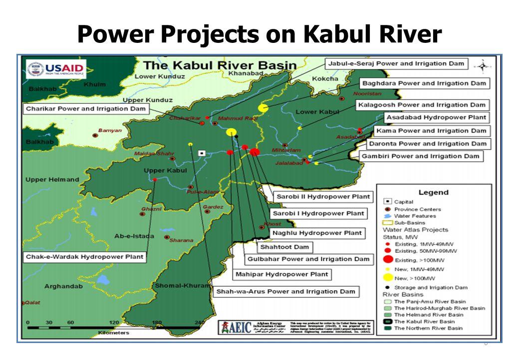 Kabul Stream Flow (Av. Monthly) 9
