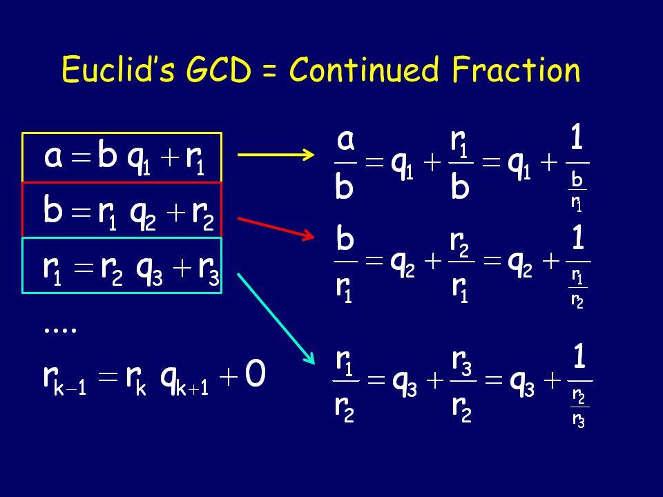 Euclid's GCD = Continued Fraction Euclid(A,B) = Euclid(B, A mod B) Stop when B=0