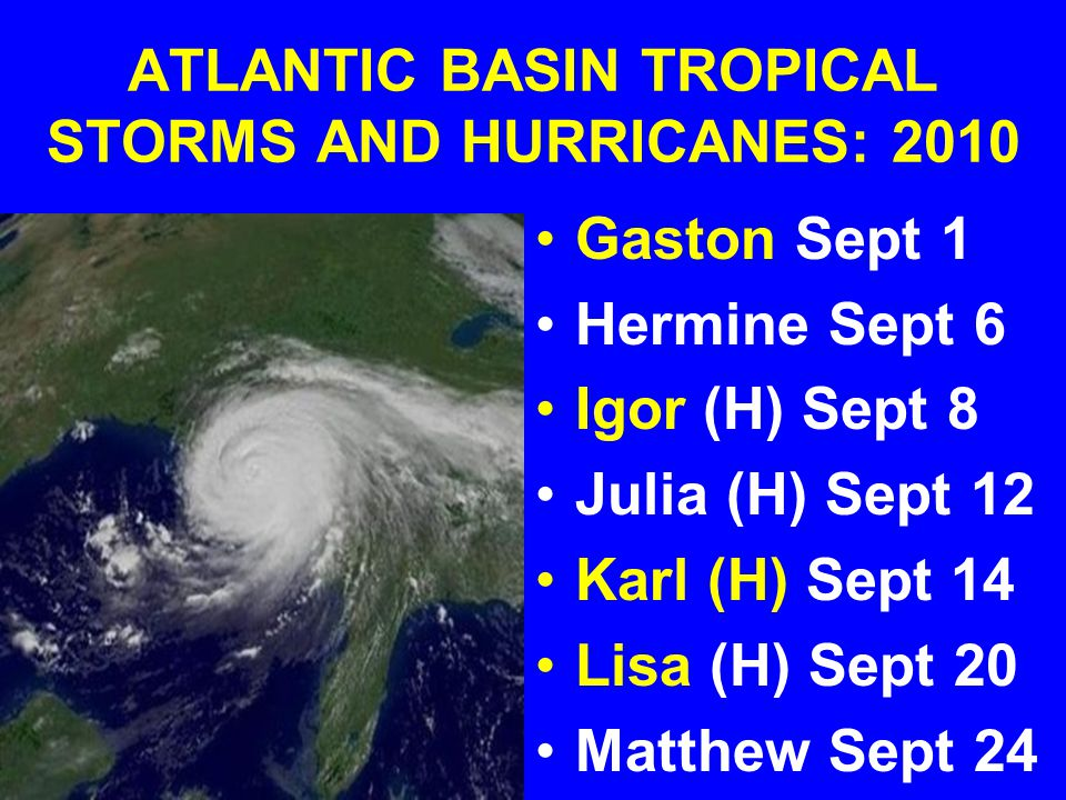 ATLANTIC BASIN TROPICAL STORMS AND HURRICANES: 2010 Gaston Sept 1 Hermine Sept 6 Igor (H) Sept 8 Julia (H) Sept 12 Karl (H) Sept 14 Lisa (H) Sept 20 Matthew Sept 24