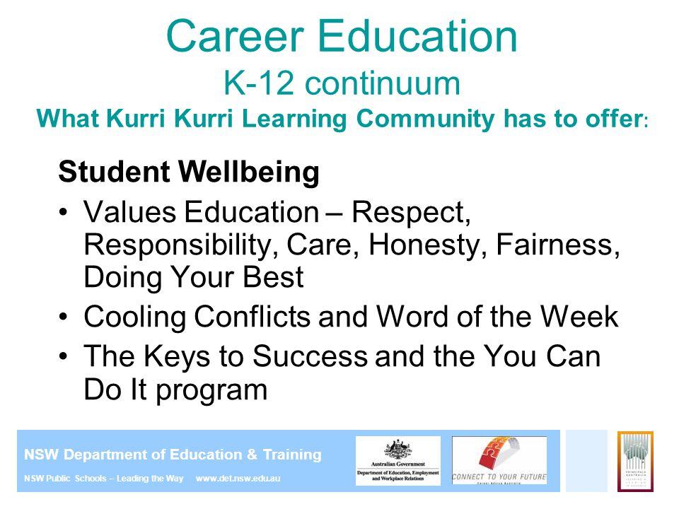 NSW Department of Education & Training NSW Public Schools – Leading the Way www.det.nsw.edu.au Career Education K-12 continuum What Kurri Kurri Learni