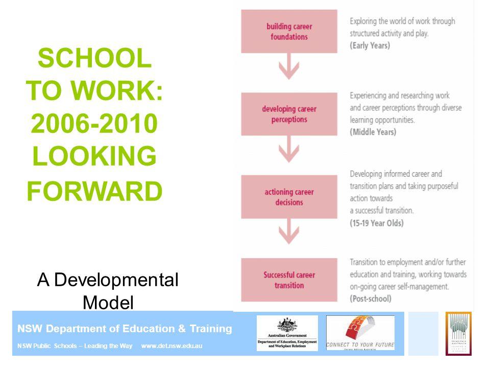 NSW Department of Education & Training NSW Public Schools – Leading the Way www.det.nsw.edu.au SCHOOL TO WORK: 2006-2010 LOOKING FORWARD A Development