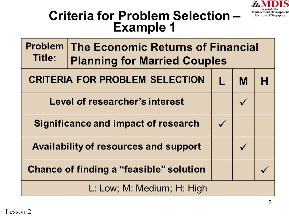 15 Criteria for Problem Selection – Example 1 Problem Title: The Economic Returns of Financial Planning for Married Couples CRITERIA FOR PROBLEM SELECTION LMH Level of researcher's interest Significance and impact of research Availability of resources and support Chance of finding a feasible solution L: Low; M: Medium; H: High Lesson 2