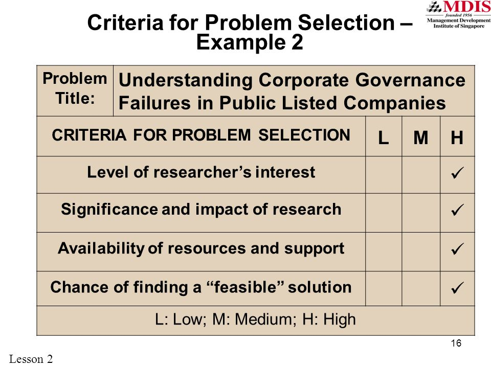 16 Criteria for Problem Selection – Example 2 Problem Title: Understanding Corporate Governance Failures in Public Listed Companies CRITERIA FOR PROBL