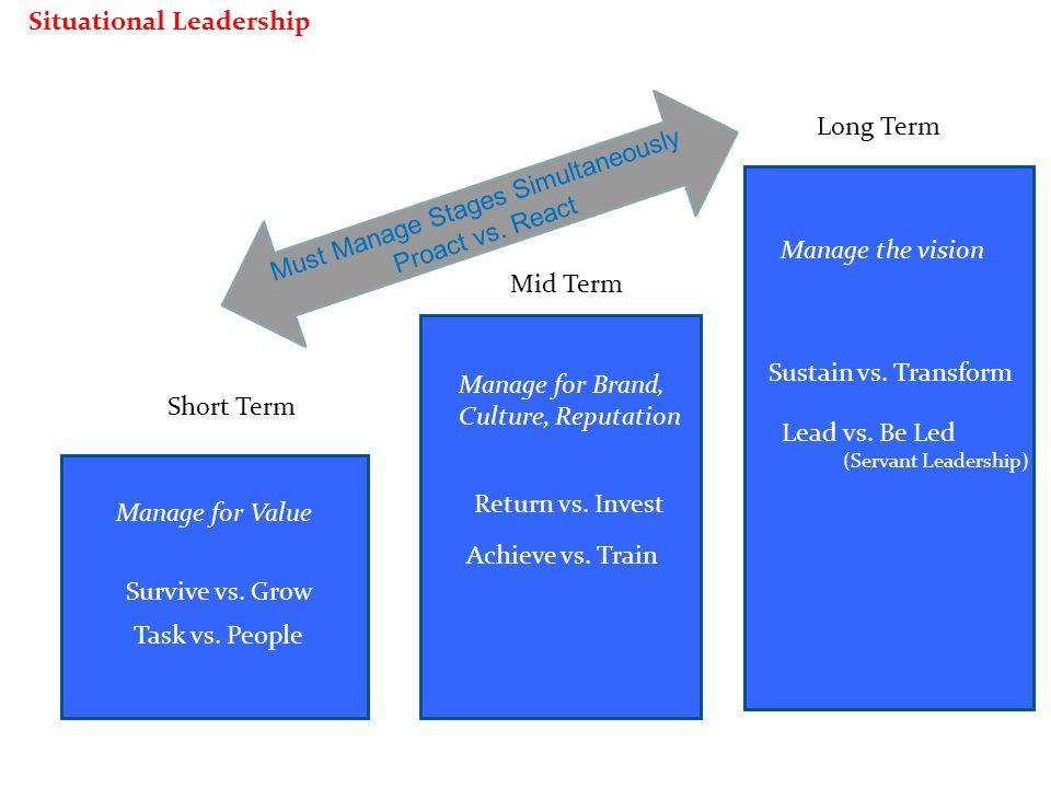 William J.Spitz Silver Fox Advisor Message Factors, Inc.