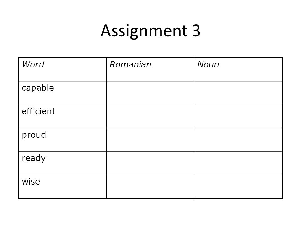 Assignment 3 WordRomanianNoun capable efficient proud ready wise