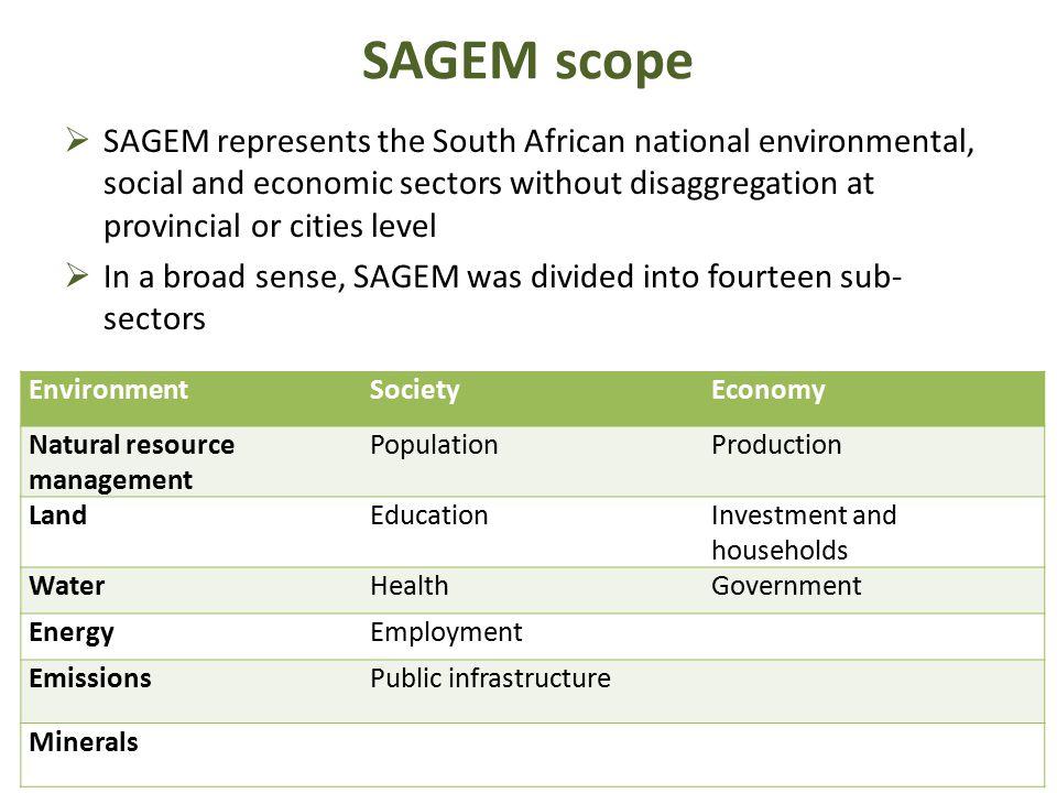 SAGEM modules