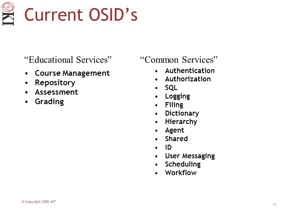 © Copyright 2006 MIT 11 Current OSID's Course Management Repository Assessment Grading Authentication Authorization SQL Logging Filing Dictionary Hierarchy Agent Shared ID User Messaging Scheduling Workflow Common Services Educational Services