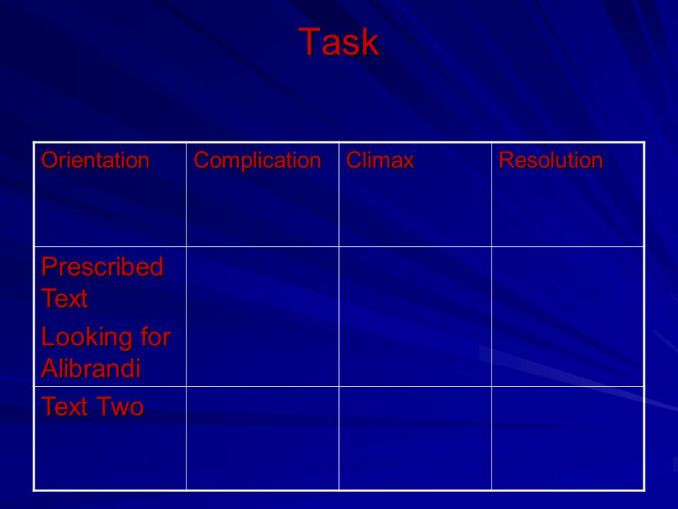 Task OrientationComplicationClimaxResolution Prescribed Text Looking for Alibrandi Text Two