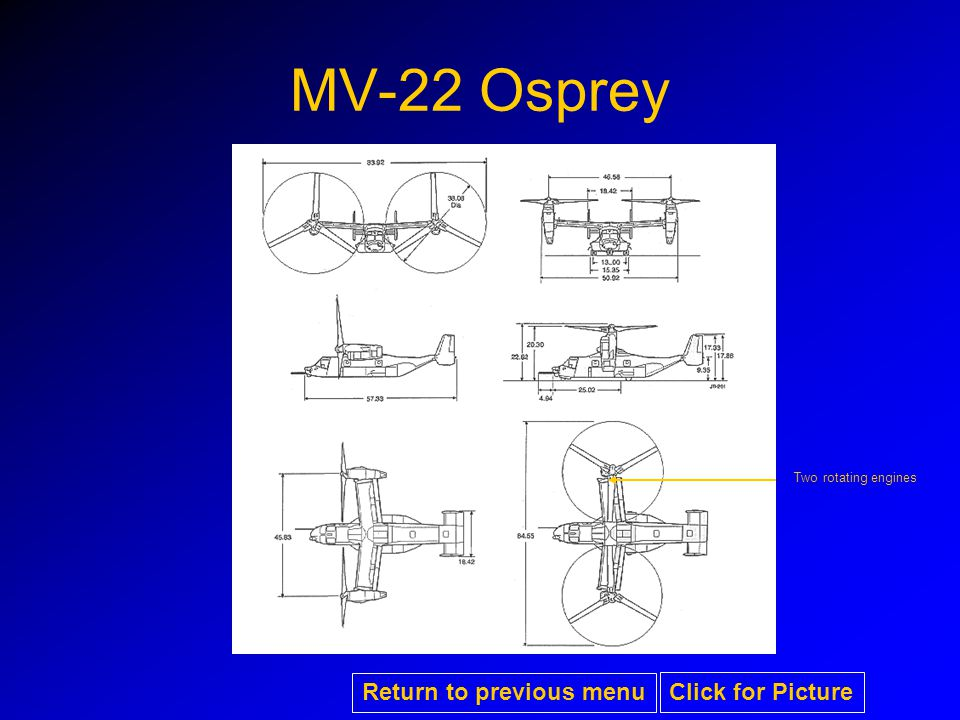 MV-22 Osprey Two rotating engines Return to previous menu Click for Picture