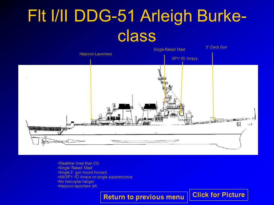 Flt I/II DDG-51 Arleigh Burke- class Stealthier lines than CG Single Raked Mast Single 5 gun mount forward AN/SPY-1D Arrays on single superstructure No helicopter hanger Harpoon launchers aft 5 Deck Gun SPY-1D Arrays Single Raked Mast Harpoon Launchers Return to previous menu Click for Picture