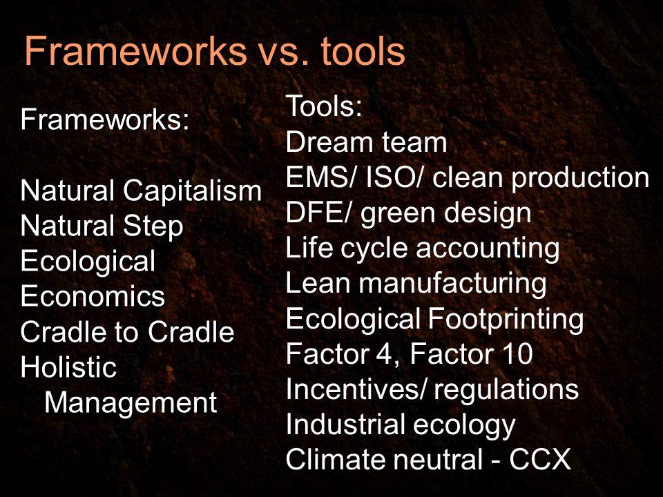 Frameworks: Natural Capitalism Natural Step Ecological Economics Cradle to Cradle Holistic Management Frameworks vs.