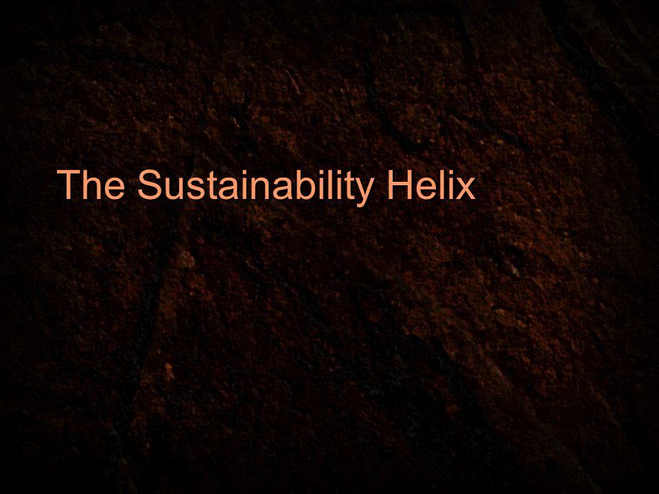 The Sustainability Helix