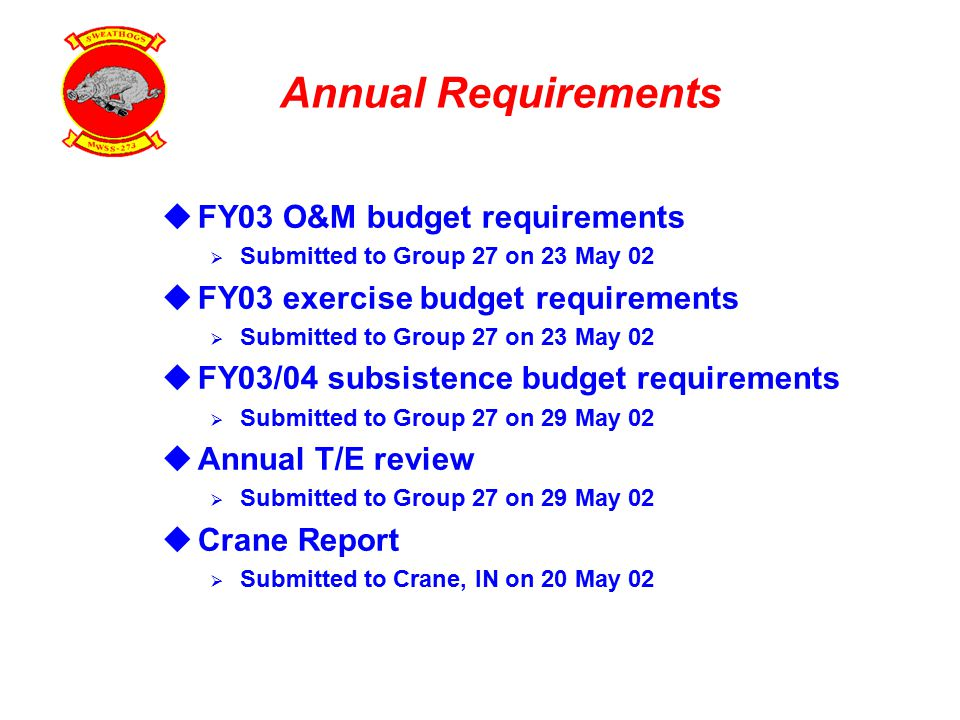 Annual Requirements  FY03 O&M budget requirements  Submitted to Group 27 on 23 May 02  FY03 exercise budget requirements  Submitted to Group 27 on 23 May 02  FY03/04 subsistence budget requirements  Submitted to Group 27 on 29 May 02  Annual T/E review  Submitted to Group 27 on 29 May 02  Crane Report  Submitted to Crane, IN on 20 May 02