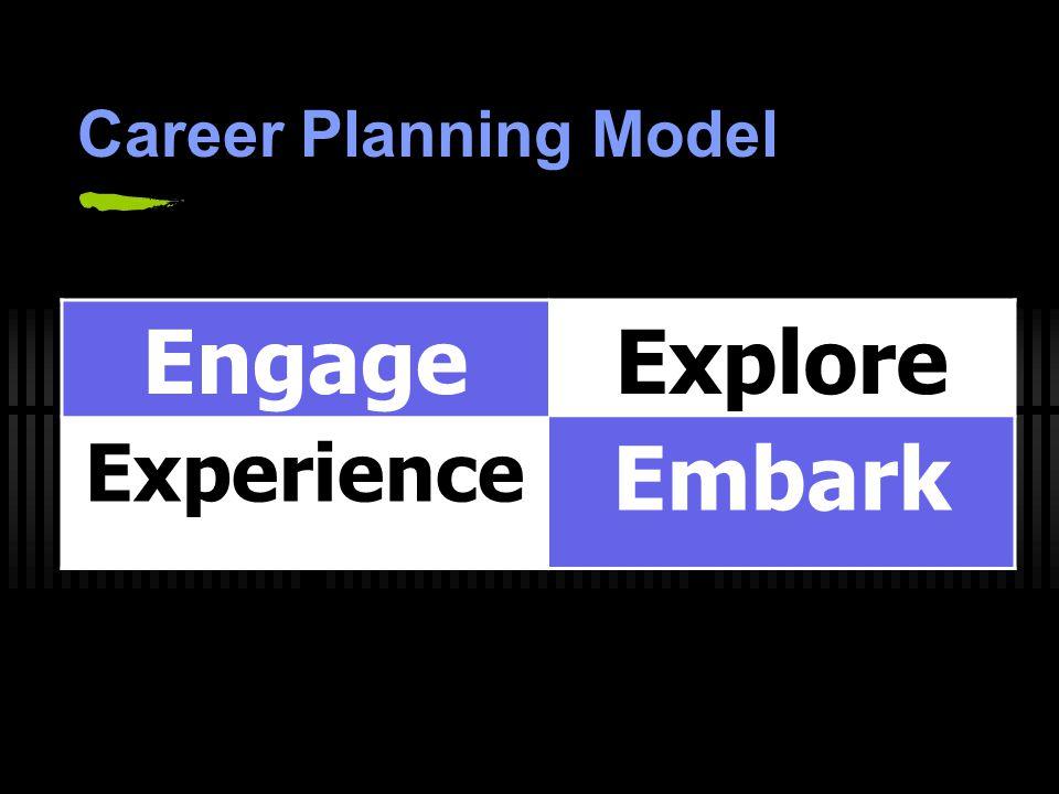 Career Planning Model EngageExplore Experience Embark
