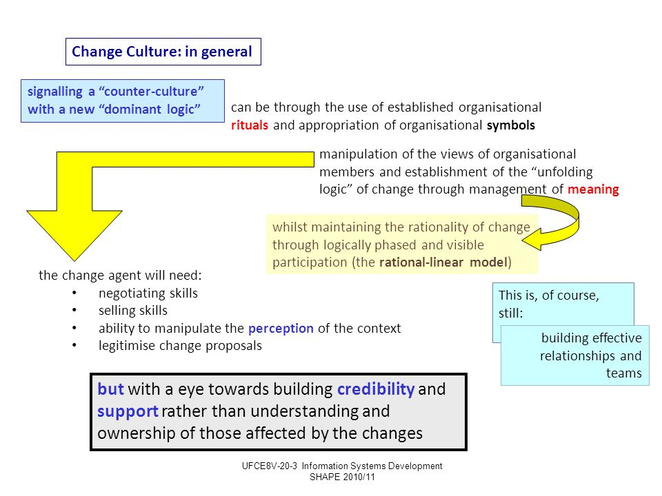 Change Culture: in general change is as much about changing the world view (Weltanschauung) or organisational view as it is with changing: decision-making processes payment systems technologies organisation structures This means establishing a third unfolding of logic: problem solving establishing ownership establishing legitimacy change means challenging, questioning and breaking down the existing shared assumptions, or interpretive schemes , or cognitive coping mechanisms , held by the organisation's members, in order to change attitudes and behaviour also signalling a counter-culture with a new dominant logic UFCE8V-20-3 Information Systems Development SHAPE 2010/11