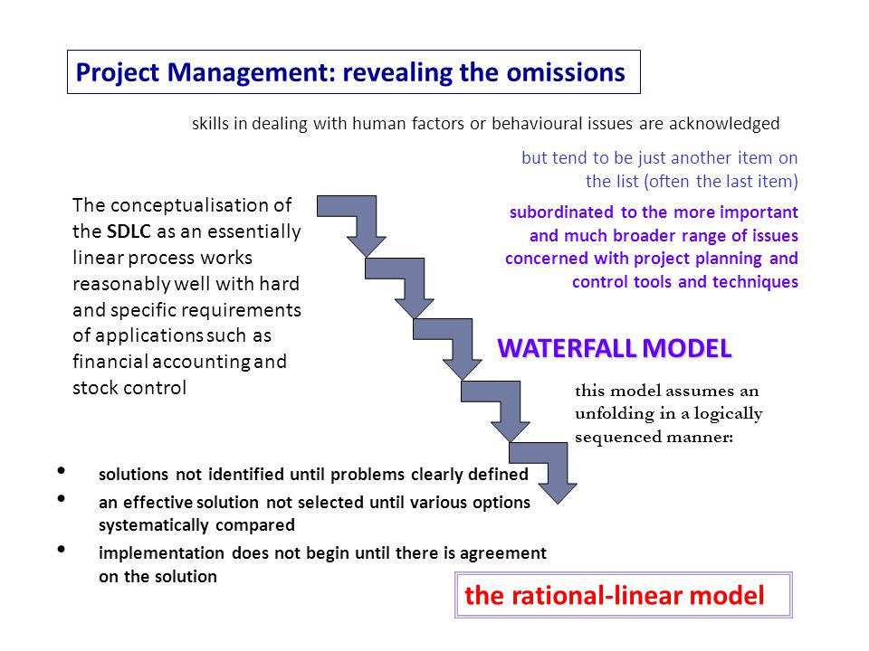 Project Management: Content Control Process the substance of the changes introduced, whether this is a computerise management IS or a new factory building or revised payment system in public, the rationality of change has to be maintained through logically phased and visible participation (the rational-linear model) but behind the scenes other activities may also be necessary defining outcomes and the necessary activities along the way, monitoring activity and progress, and taking remedial action to minimise deviations from the planned project life cycle The Traditional View:
