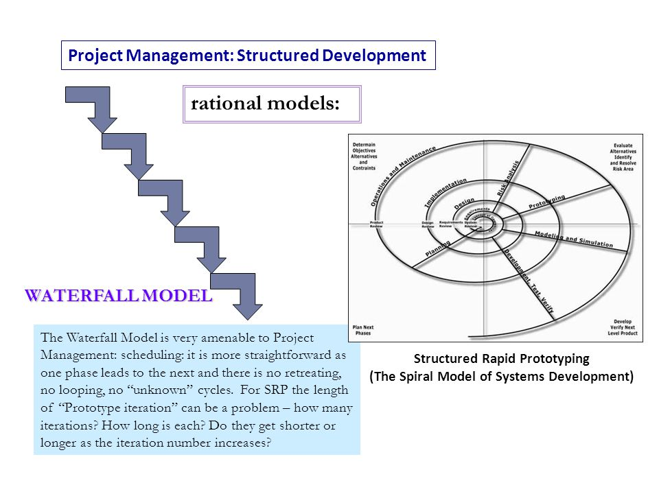 Project Management: revealing the omissions skills in dealing with human factors or behavioural issues are acknowledged this model assumes an unfolding in a logically sequenced manner: but tend to be just another item on the list (often the last item) subordinated to the more important and much broader range of issues concerned with project planning and control tools and techniques solutions not identified until problems clearly defined an effective solution not selected until various options systematically compared implementation does not begin until there is agreement on the solution the rational-linear model WATERFALL MODEL The conceptualisation of the SDLC as an essentially linear process works reasonably well with hard and specific requirements of applications such as financial accounting and stock control