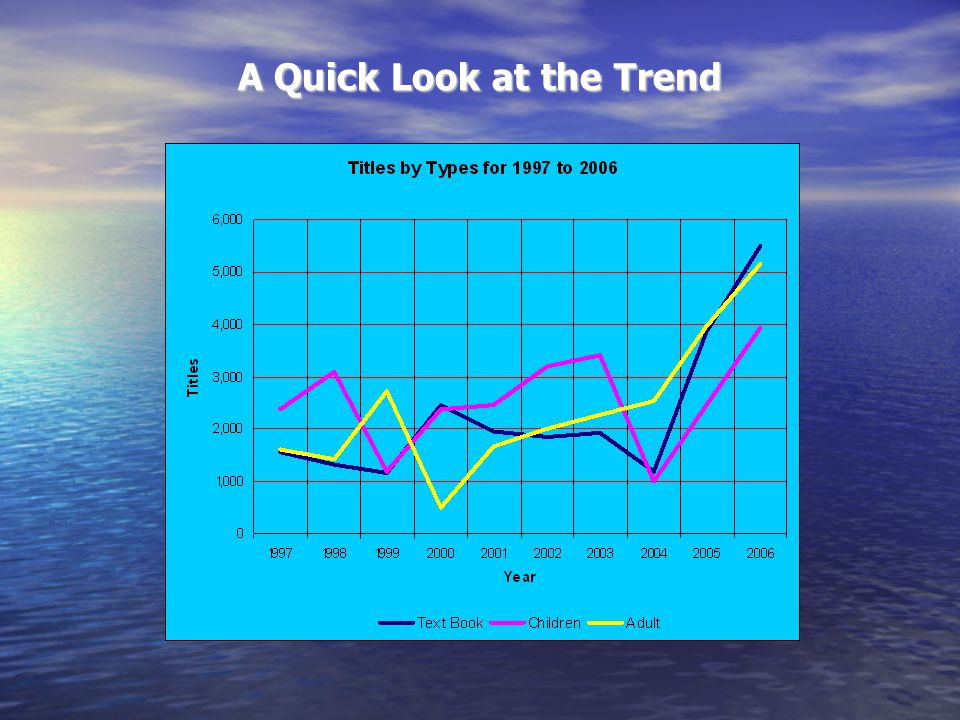 A Quick Look at the Trend