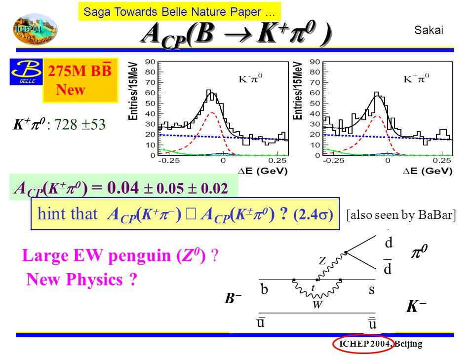 ICHEP 2004, Beijing A CP (B  K    ) A CP ( K    ) = 0.04  0.05  0.02 275M BB New K    : 728  53 Large EW penguin (Z 0 ) .