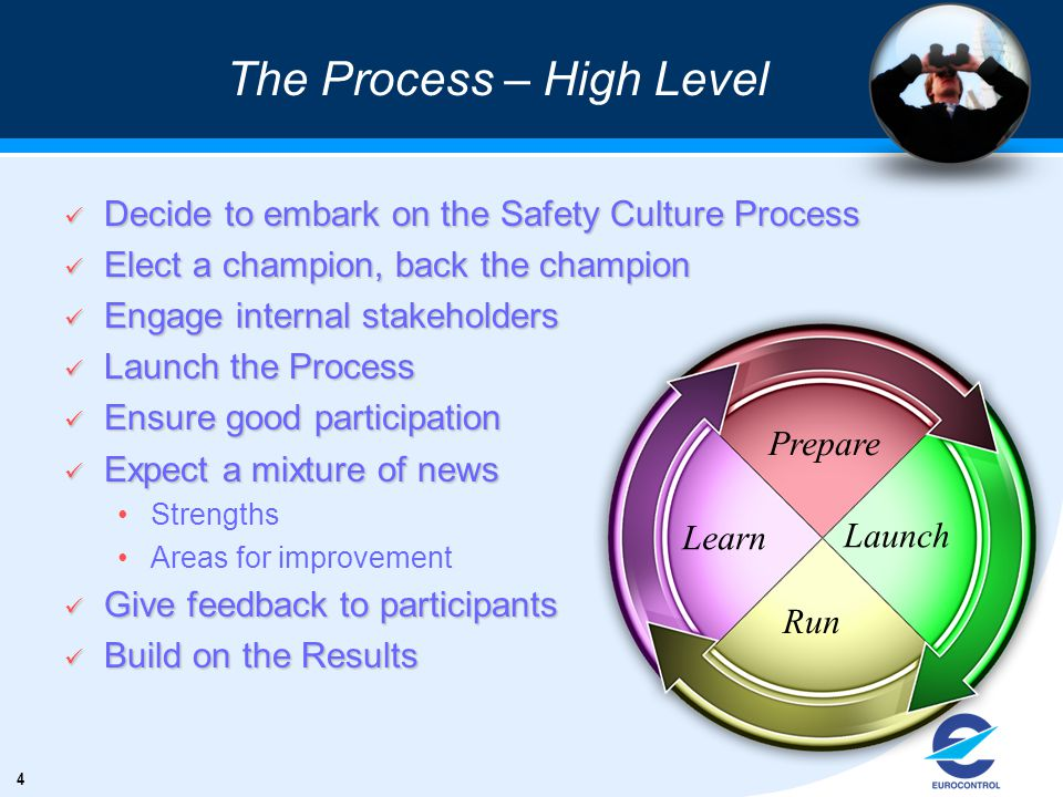 4 The Process – High Level ü Decide to embark on the Safety Culture Process ü Elect a champion, back the champion ü Engage internal stakeholders ü Launch the Process ü Ensure good participation ü Expect a mixture of news Strengths Areas for improvement ü Give feedback to participants ü Build on the Results Prepare Launch Run Learn