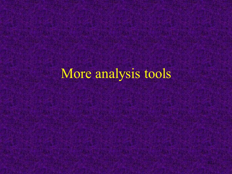 82 More analysis tools