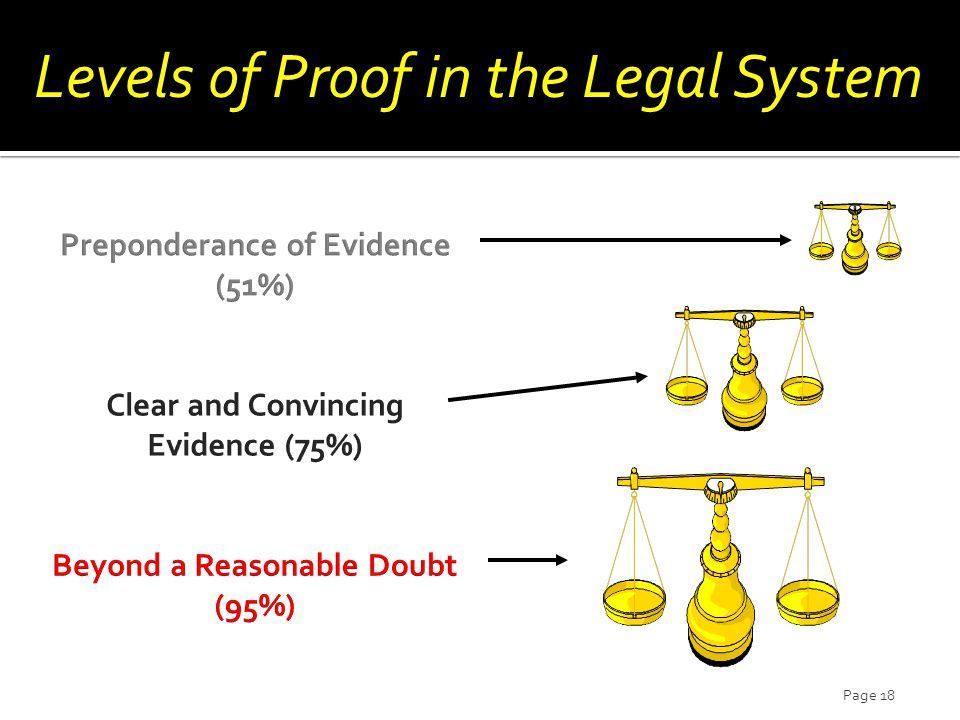 Page 18 Levels of Proof in the Legal System