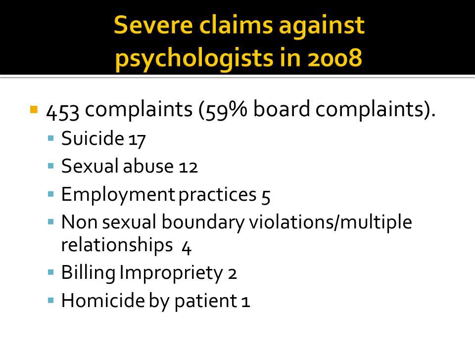 453 complaints (59% board complaints).