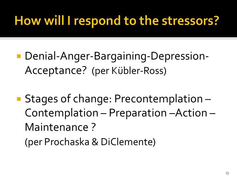  Denial-Anger-Bargaining-Depression- Acceptance.