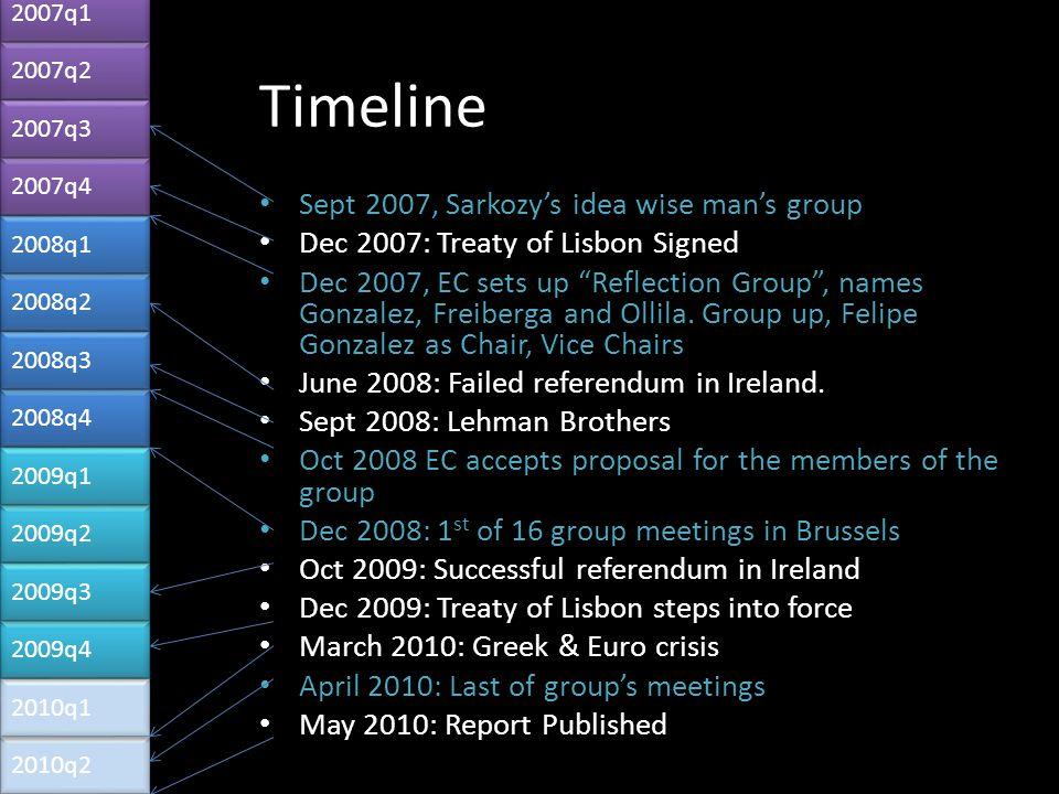 Timeline Sept 2007, Sarkozy's idea wise man's group Dec 2007: Treaty of Lisbon Signed Dec 2007, EC sets up Reflection Group , names Gonzalez, Freiberga and Ollila.