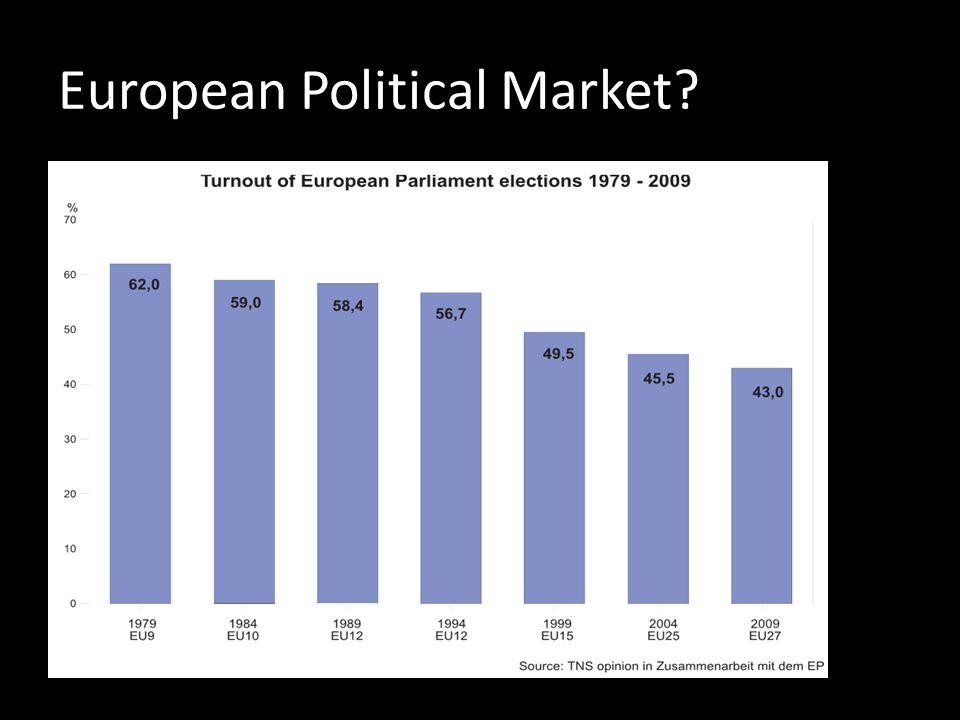 European Political Market