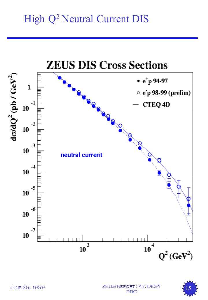 June 29, 1999 ZEUS Report : 47. DESY PRC 15 High Q 2 Neutral Current DIS