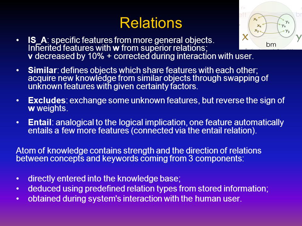 Relations IS_A: specific features from more general objects.