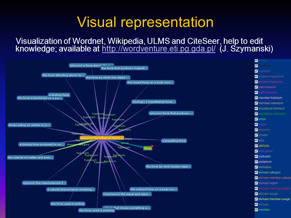 Visual representation Visualization of Wordnet, Wikipedia, ULMS and CiteSeer, help to edit knowledge; available at http://wordventure.eti.pg.gda.pl/ (