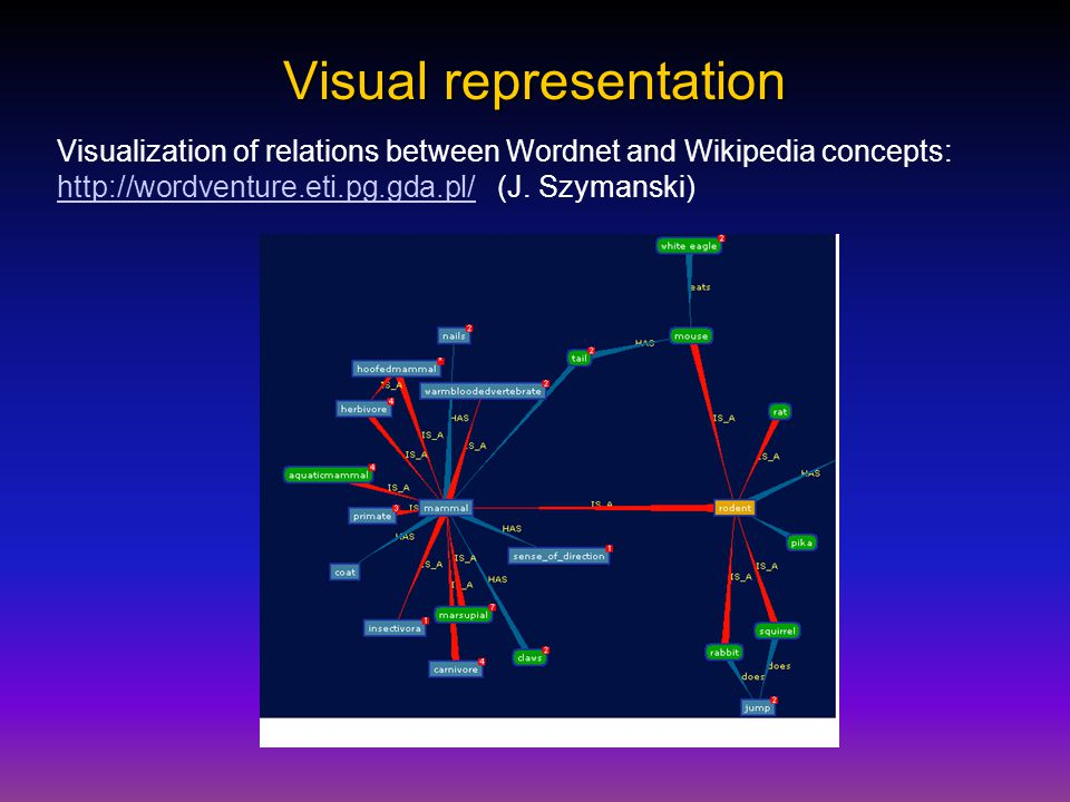 Visual representation Visualization of relations between Wordnet and Wikipedia concepts: http://wordventure.eti.pg.gda.pl/http://wordventure.eti.pg.gda.pl/ (J.