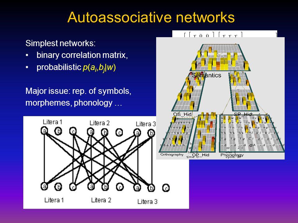 Autoassociative networks Simplest networks: binary correlation matrix, probabilistic p(a i,b j |w) Major issue: rep. of symbols, morphemes, phonology