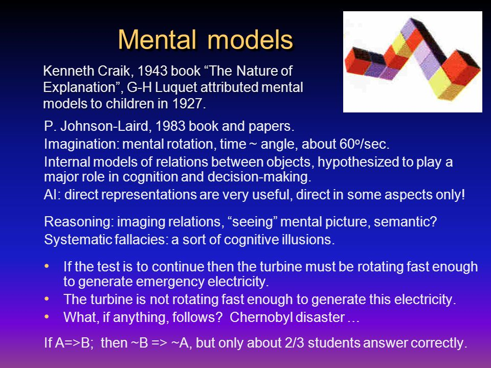 Mental models P. Johnson-Laird, 1983 book and papers.