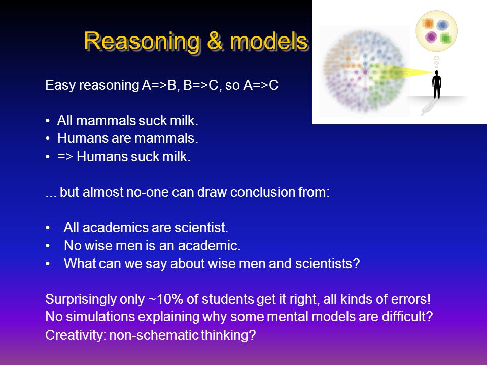 Reasoning & models Easy reasoning A=>B, B=>C, so A=>C All mammals suck milk. Humans are mammals. => Humans suck milk.... but almost no-one can draw co