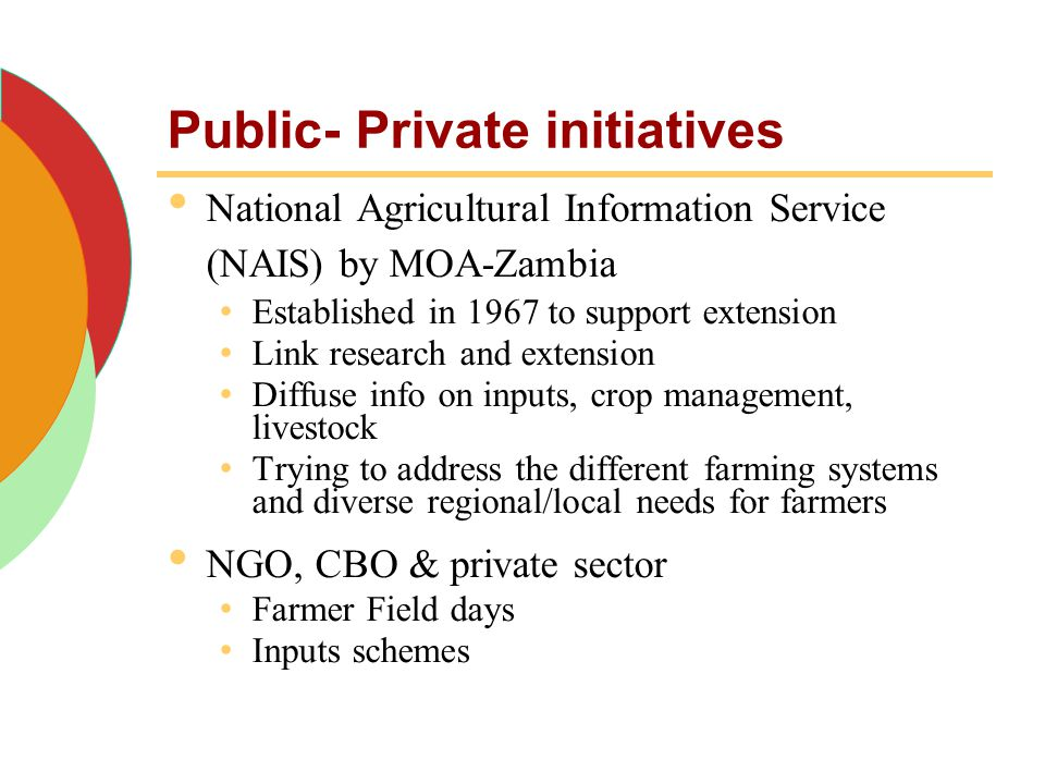 Public- Private initiatives National Agricultural Information Service (NAIS) by MOA-Zambia Established in 1967 to support extension Link research and