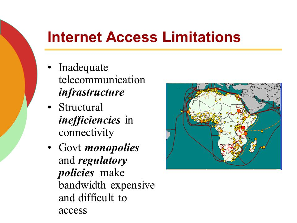 Internet Access Limitations Inadequate telecommunication infrastructure Structural inefficiencies in connectivity Govt monopolies and regulatory polic