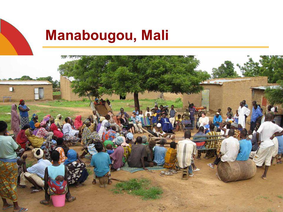 Manabougou, Mali