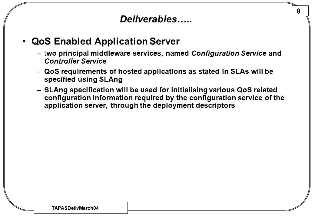 TAPASDelivMarch04 9 Deliverables…..