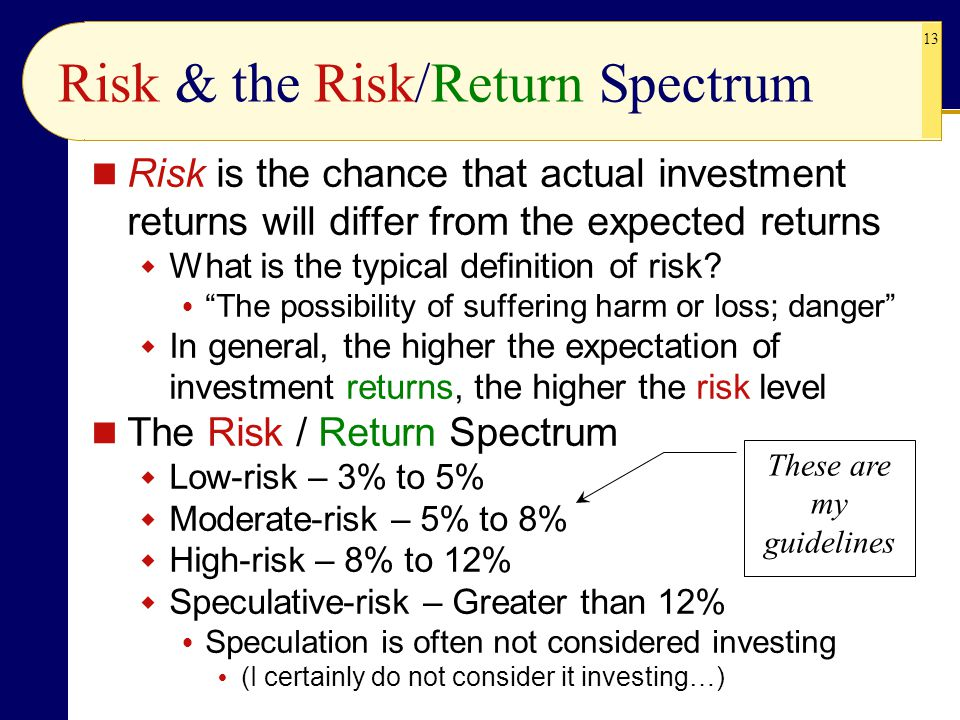 13 Risk & the Risk/Return Spectrum Risk is the chance that actual investment returns will differ from the expected returns  What is the typical defin