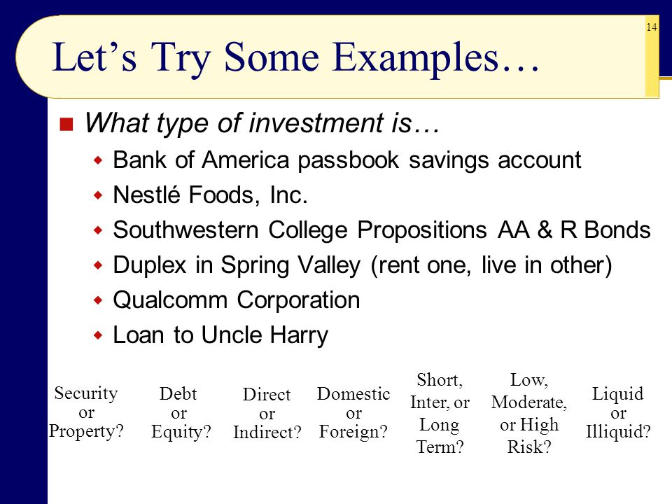 14 Let's Try Some Examples… What type of investment is…  Bank of America passbook savings account  Nestlé Foods, Inc.  Southwestern College Proposi