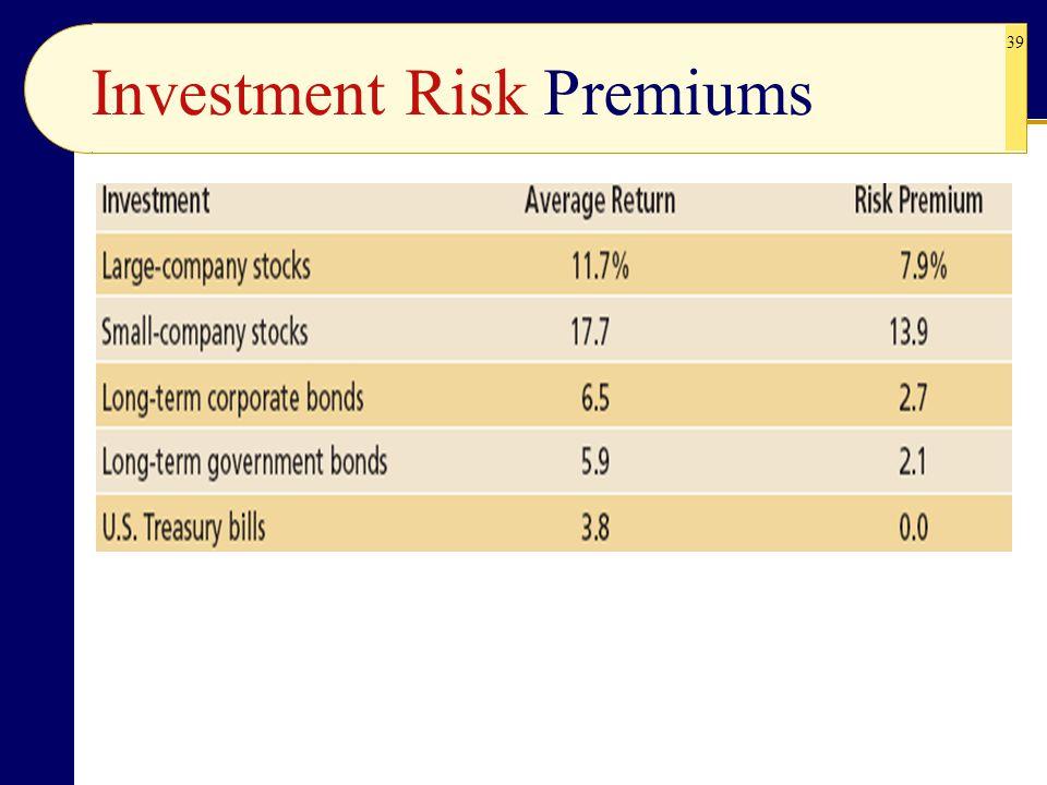39 Investment Risk Premiums