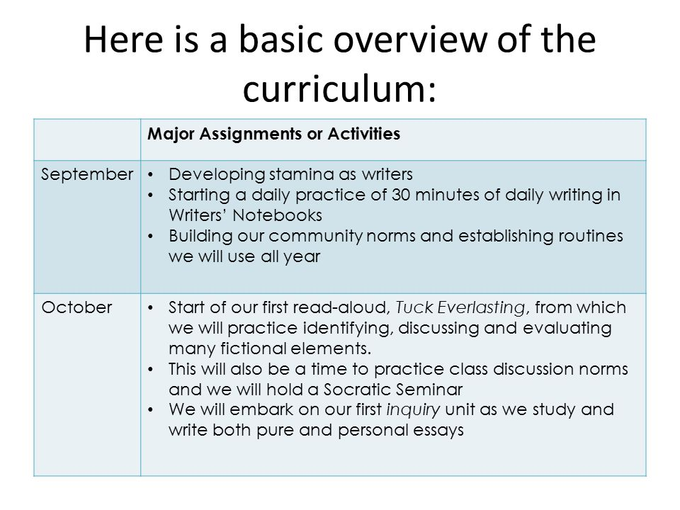 Here is a basic overview of the curriculum: Major Assignments or Activities September Developing stamina as writers Starting a daily practice of 30 minutes of daily writing in Writers' Notebooks Building our community norms and establishing routines we will use all year October Start of our first read-aloud, Tuck Everlasting, from which we will practice identifying, discussing and evaluating many fictional elements.
