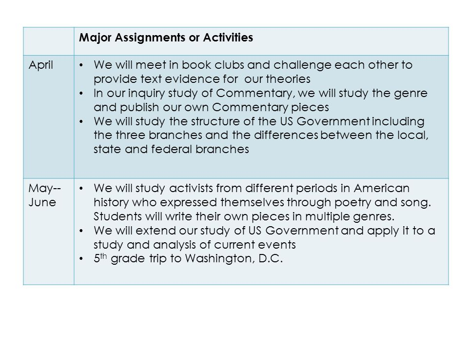 Major Assignments or Activities April We will meet in book clubs and challenge each other to provide text evidence for our theories In our inquiry study of Commentary, we will study the genre and publish our own Commentary pieces We will study the structure of the US Government including the three branches and the differences between the local, state and federal branches May-- June We will study activists from different periods in American history who expressed themselves through poetry and song.
