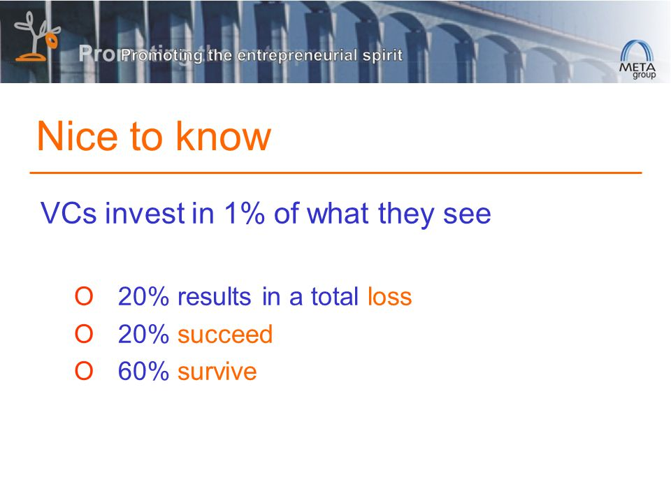 VCs invest in 1% of what they see O20% results in a total loss O20% succeed O60% survive Nice to know