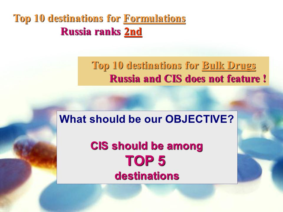 Top 10 destinations for Bulk Drugs Russia and CIS does not feature ! Top 10 destinations for Formulations Russia ranks 2nd What should be our OBJECTIV