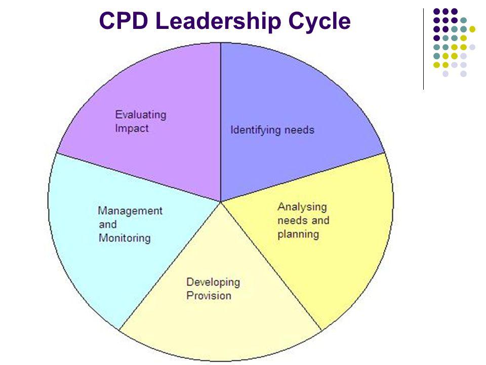 CPD Leadership Cycle